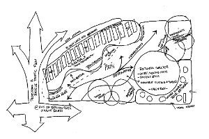 Landscape architecture map hand-sketched.
